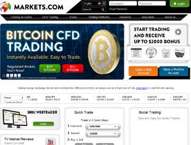 Markets.com (Safecap Investments Ltd)
