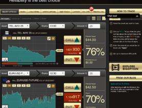 big option binary options brokers usa