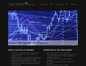 TacticalFXTrading.com