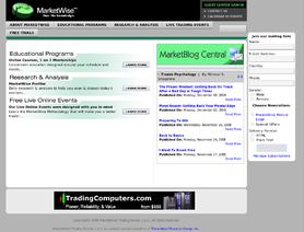 Marketwise.com