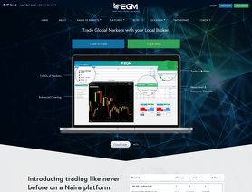 EagleGlobalMarkets.com