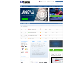 MyFXChoice.com