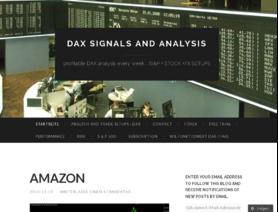 DaxSignal.com
