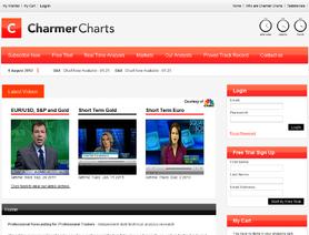 CharmerCharts.com